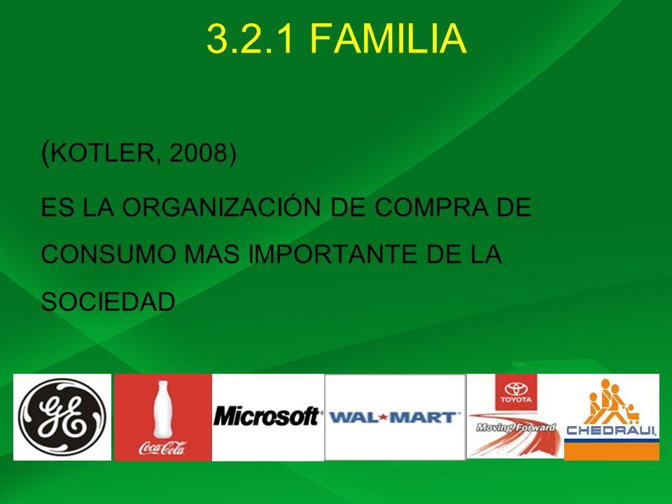 3.2.1 FAMILIA ( KOTLER, 2008) ES LA ORGANIZACIÓN DE COMPRA DE CONSUMO MAS IMPORTANTE DE LA SOCIEDAD