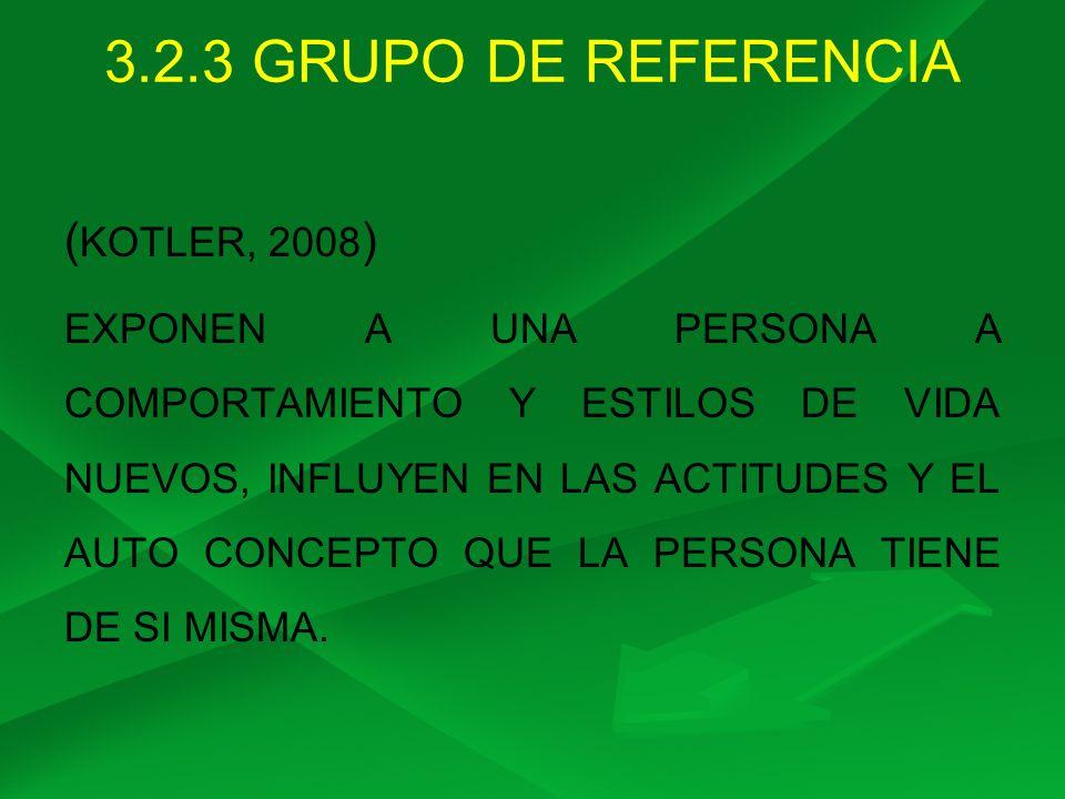 3.2.3 GRUPO DE REFERENCIA ( KOTLER, 2008 ) EXPONEN A UNA PERSONA A COMPORTAMIENTO Y ESTILOS DE VIDA NUEVOS, INFLUYEN EN LAS ACTITUDES Y EL AUTO CONCEP