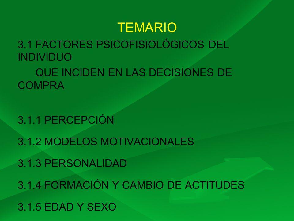 TEMARIO 3.1 FACTORES PSICOFISIOLÓGICOS DEL INDIVIDUO QUE INCIDEN EN LAS DECISIONES DE COMPRA 3.1.1 PERCEPCIÓN 3.1.2 MODELOS MOTIVACIONALES 3.1.3 PERSO