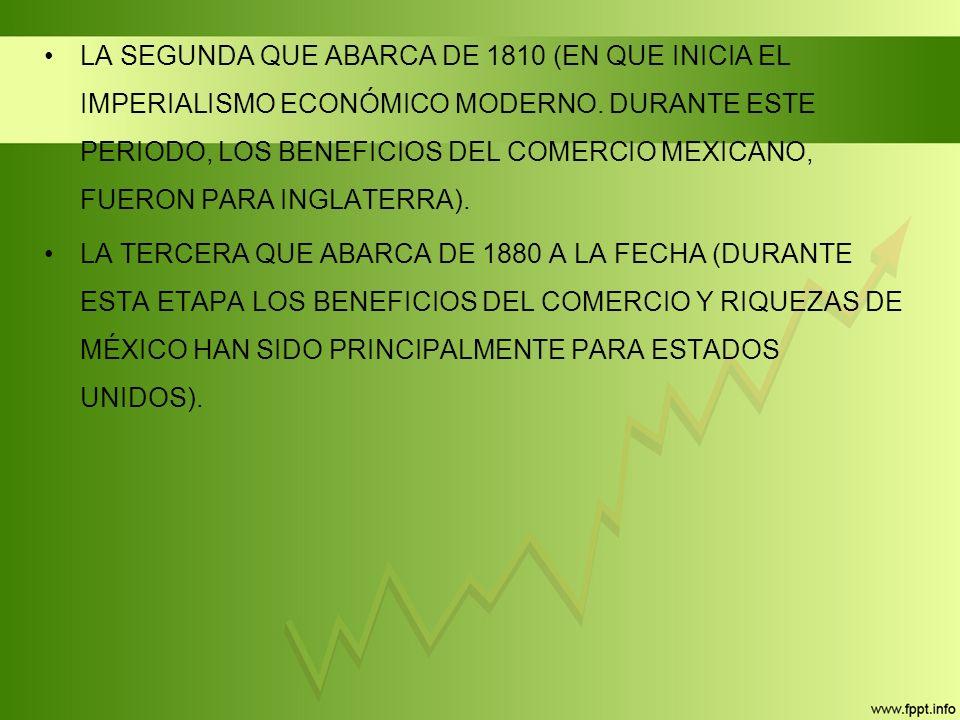 LA SEGUNDA QUE ABARCA DE 1810 (EN QUE INICIA EL IMPERIALISMO ECONÓMICO MODERNO.