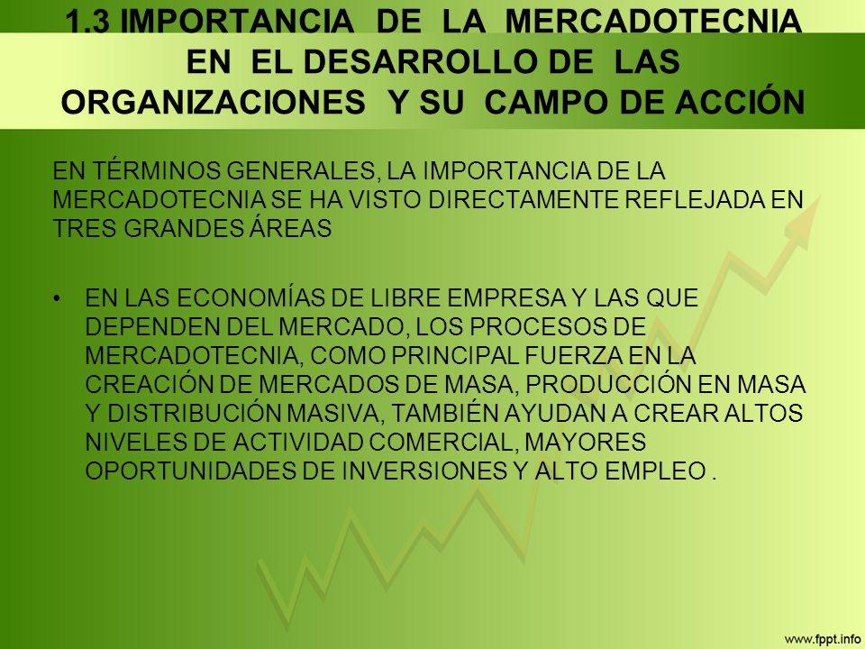 1.3 IMPORTANCIA DE LA MERCADOTECNIA EN EL DESARROLLO DE LAS ORGANIZACIONES Y SU CAMPO DE ACCIÓN EN TÉRMINOS GENERALES, LA IMPORTANCIA DE LA MERCADOTECNIA SE HA VISTO DIRECTAMENTE REFLEJADA EN TRES GRANDES ÁREAS EN LAS ECONOMÍAS DE LIBRE EMPRESA Y LAS QUE DEPENDEN DEL MERCADO, LOS PROCESOS DE MERCADOTECNIA, COMO PRINCIPAL FUERZA EN LA CREACIÓN DE MERCADOS DE MASA, PRODUCCIÓN EN MASA Y DISTRIBUCIÓN MASIVA, TAMBIÉN AYUDAN A CREAR ALTOS NIVELES DE ACTIVIDAD COMERCIAL, MAYORES OPORTUNIDADES DE INVERSIONES Y ALTO EMPLEO.