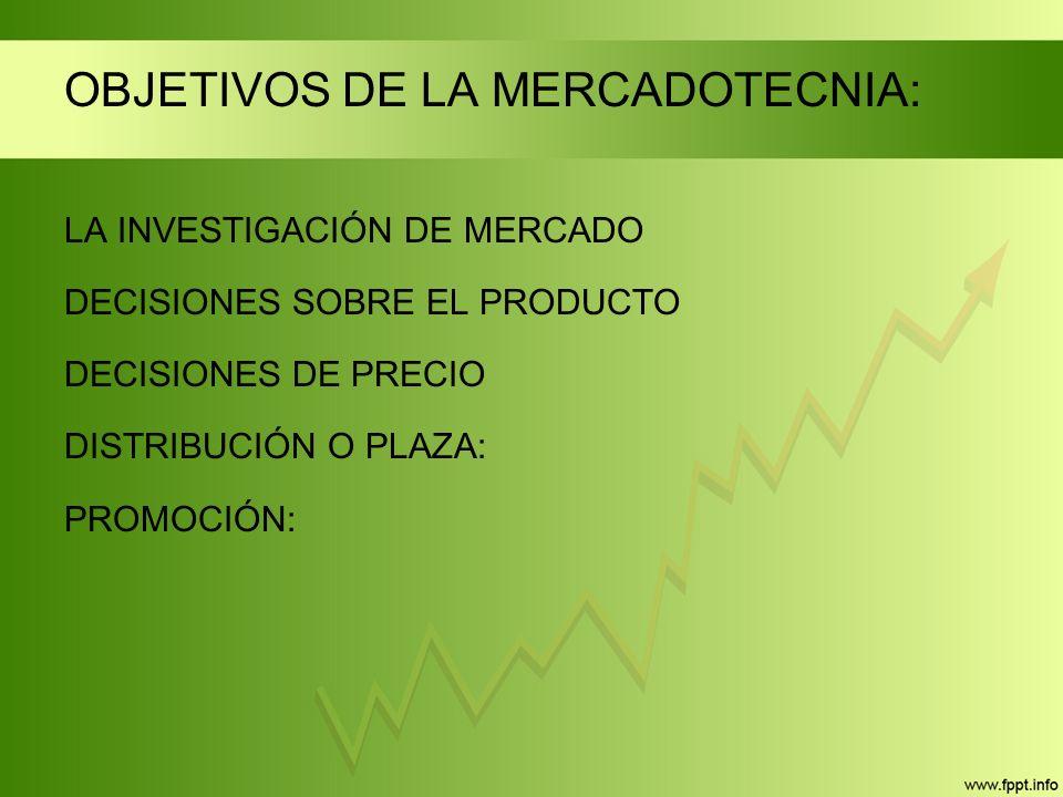 OBJETIVOS DE LA MERCADOTECNIA: LA INVESTIGACIÓN DE MERCADO DECISIONES SOBRE EL PRODUCTO DECISIONES DE PRECIO DISTRIBUCIÓN O PLAZA: PROMOCIÓN: