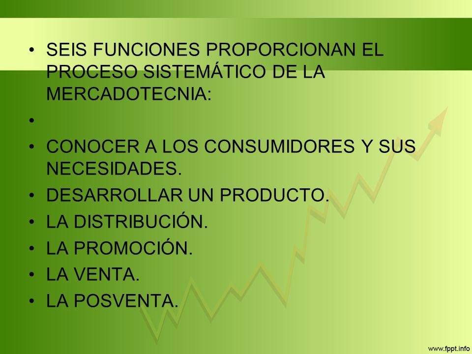 SEIS FUNCIONES PROPORCIONAN EL PROCESO SISTEMÁTICO DE LA MERCADOTECNIA: CONOCER A LOS CONSUMIDORES Y SUS NECESIDADES.