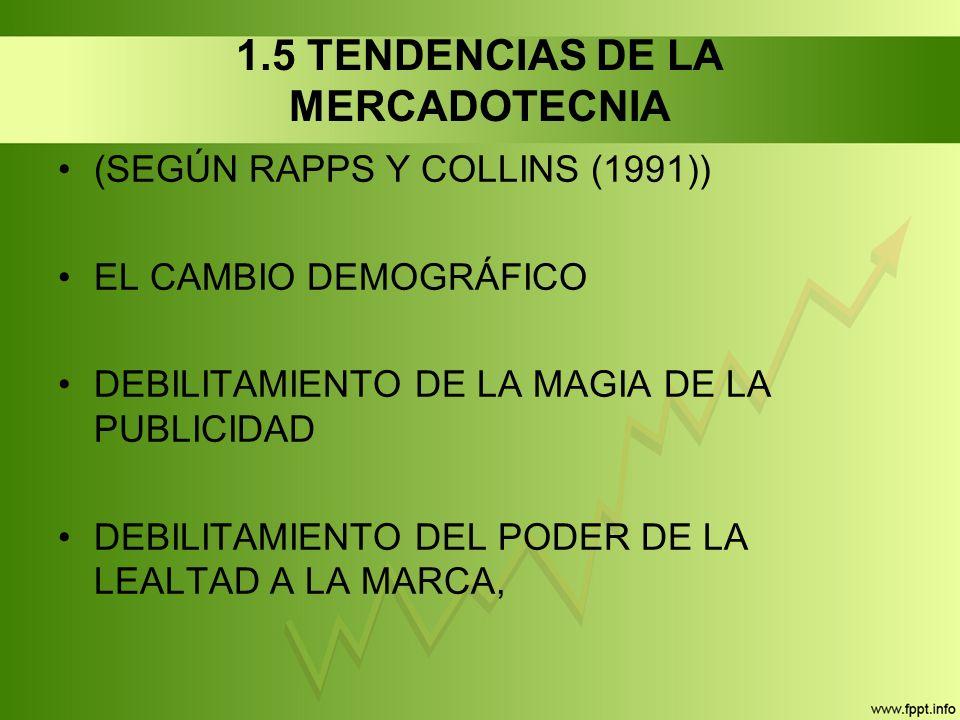 1.5 TENDENCIAS DE LA MERCADOTECNIA (SEGÚN RAPPS Y COLLINS (1991)) EL CAMBIO DEMOGRÁFICO DEBILITAMIENTO DE LA MAGIA DE LA PUBLICIDAD DEBILITAMIENTO DEL PODER DE LA LEALTAD A LA MARCA,