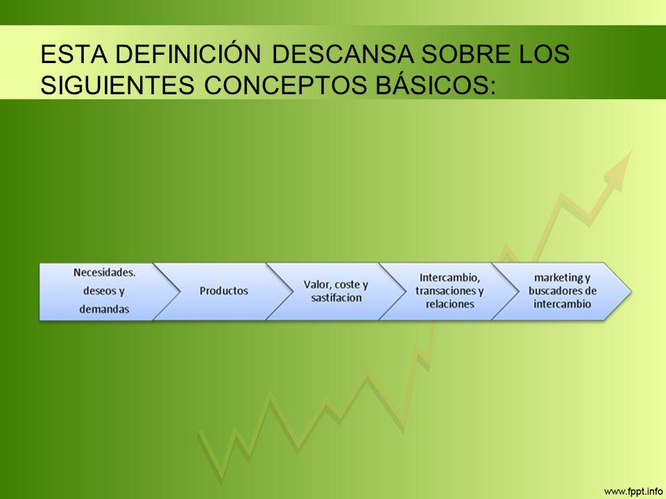 ESTA DEFINICIÓN DESCANSA SOBRE LOS SIGUIENTES CONCEPTOS BÁSICOS:
