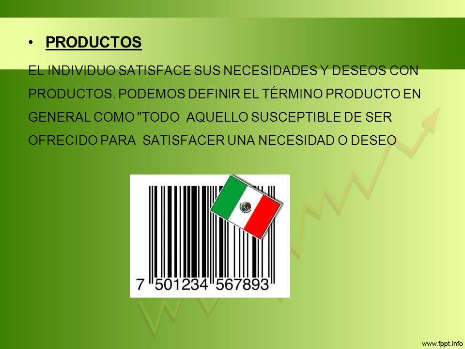 PRODUCTOS EL INDIVIDUO SATISFACE SUS NECESIDADES Y DESEOS CON PRODUCTOS.