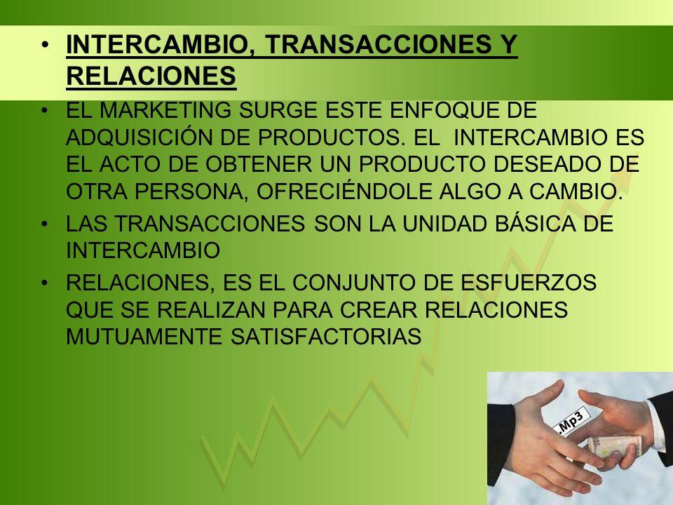 INTERCAMBIO, TRANSACCIONES Y RELACIONES EL MARKETING SURGE ESTE ENFOQUE DE ADQUISICIÓN DE PRODUCTOS.