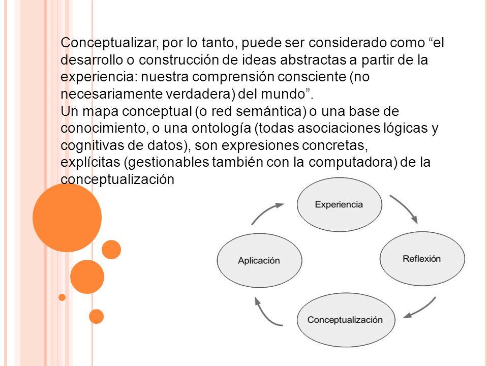 Conceptualizar, por lo tanto, puede ser considerado como el desarrollo o construcción de ideas abstractas a partir de la experiencia: nuestra comprens