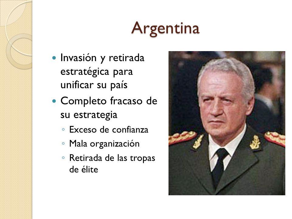 Argentina Invasión y retirada estratégica para unificar su país Completo fracaso de su estrategia Exceso de confianza Mala organización Retirada de la