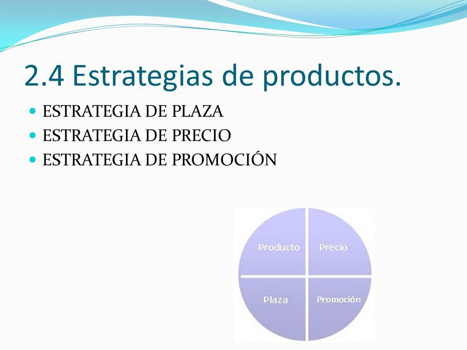 2.4 Estrategias de productos. ESTRATEGIA DE PLAZA ESTRATEGIA DE PRECIO ESTRATEGIA DE PROMOCIÓN