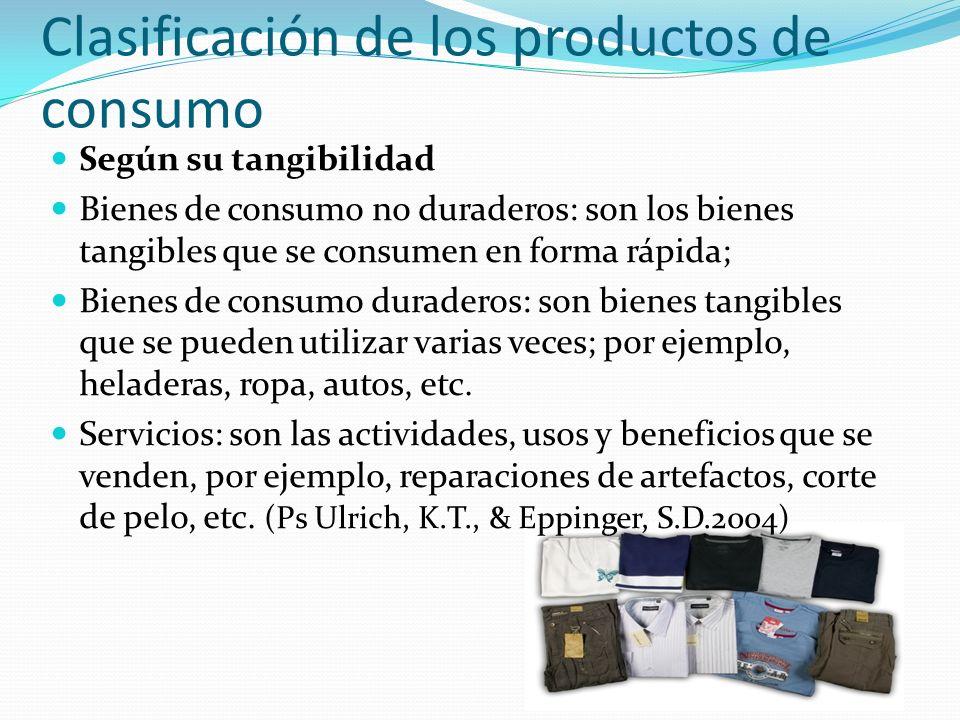 Clasificación de los productos de consumo Según su tangibilidad Bienes de consumo no duraderos: son los bienes tangibles que se consumen en forma rápi