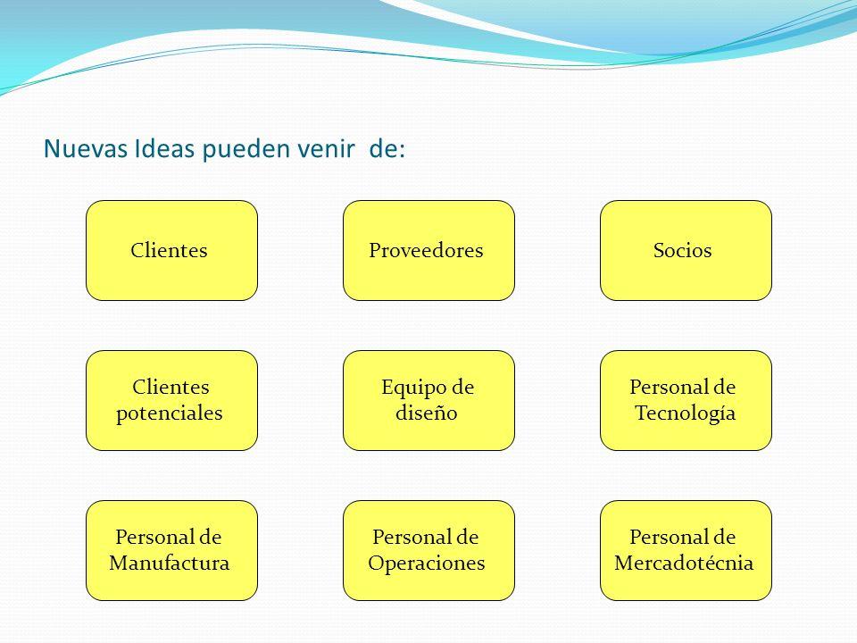 Nuevas Ideas pueden venir de: ClientesProveedoresSocios Clientes potenciales Equipo de diseño Personal de Tecnología Personal de Manufactura Personal