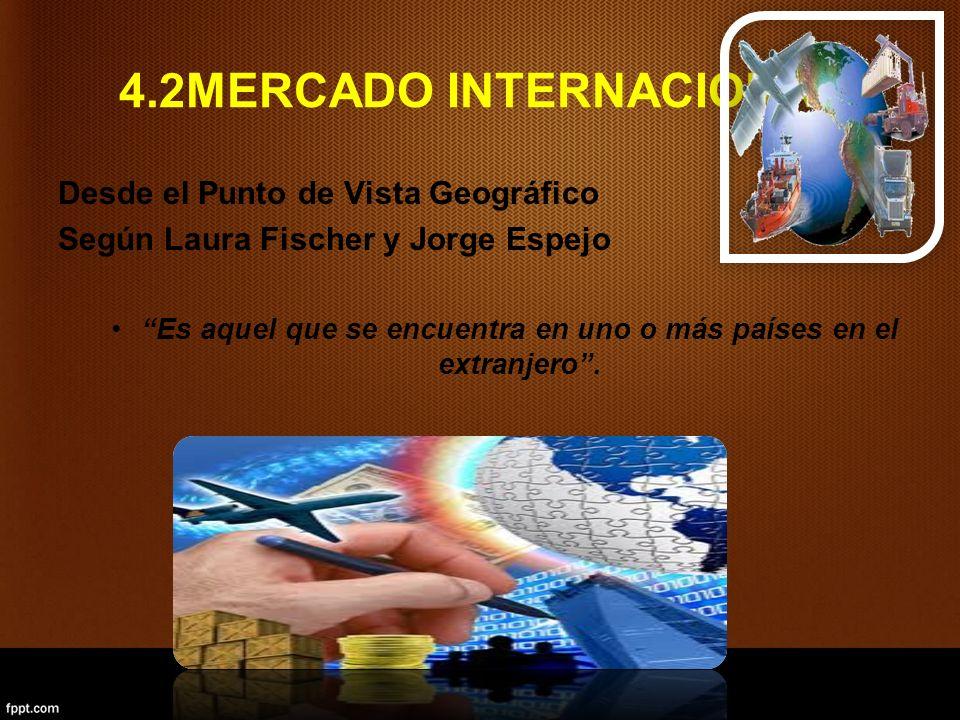 4.2MERCADO INTERNACIONAL Desde el Punto de Vista Geográfico Según Laura Fischer y Jorge Espejo Es aquel que se encuentra en uno o más países en el extranjero.