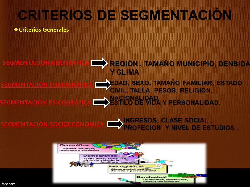 CRITERIOS DE SEGMENTACIÓN Criterios Generales SEGMENTACIÓN GEOGRÁFICA REGIÓN, TAMAÑO MUNICIPIO, DENSIDAD Y CLIMA REGIÓN, TAMAÑO MUNICIPIO, DENSIDAD Y