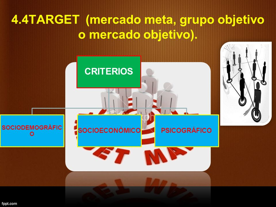 4.4TARGET (mercado meta, grupo objetivo o mercado objetivo). CRITERIOS SOCIODEMOGRÀFIC O SOCIOECONÒMICOPSICOGRÁFICO