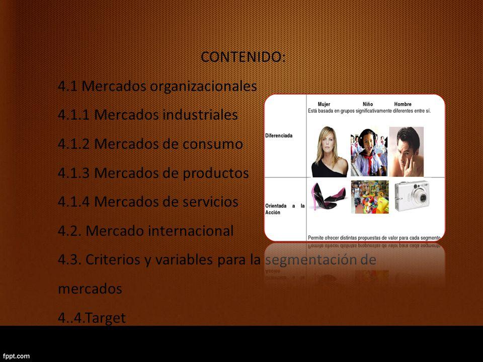 CONTENIDO: 4.1 Mercados organizacionales 4.1.1 Mercados industriales 4.1.2 Mercados de consumo 4.1.3 Mercados de productos 4.1.4 Mercados de servicios 4.2.
