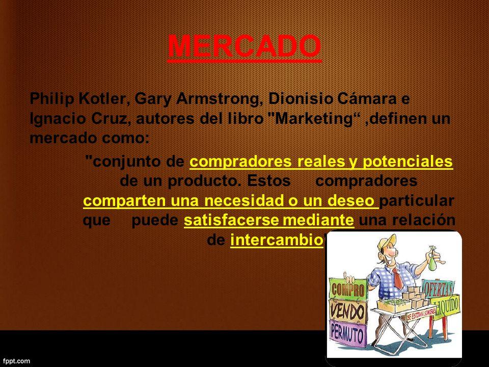 MERCADO Philip Kotler, Gary Armstrong, Dionisio Cámara e Ignacio Cruz, autores del libro Marketing,definen un mercado como: conjunto de compradores reales y potenciales de un producto.