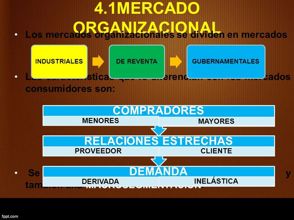 4.1MERCADO ORGANIZACIONAL Los mercados organizacionales se dividen en mercados Las características que lo diferencian con los mercados consumidores son: Se puede realizar una MICROSEGMENTACIÓN y también una MACROSEGMENTACIÓN.