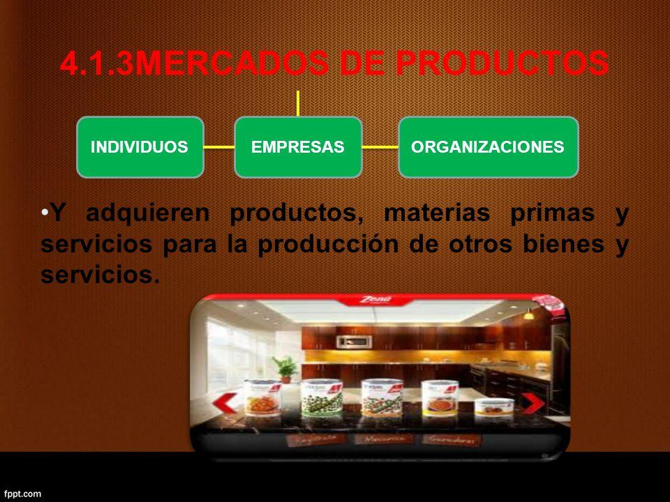 4.1.3MERCADOS DE PRODUCTOS Y adquieren productos, materias primas y servicios para la producción de otros bienes y servicios. INDIVIDUOSEMPRESASORGANI