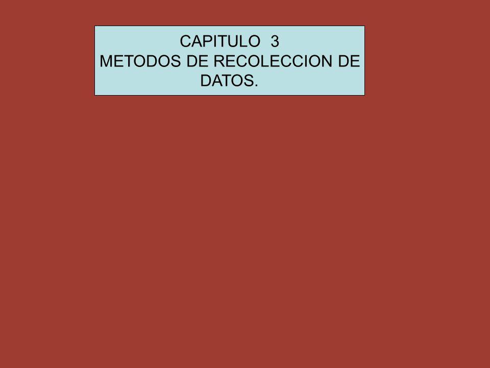 CAPITULO 3 METODOS DE RECOLECCION DE DATOS.