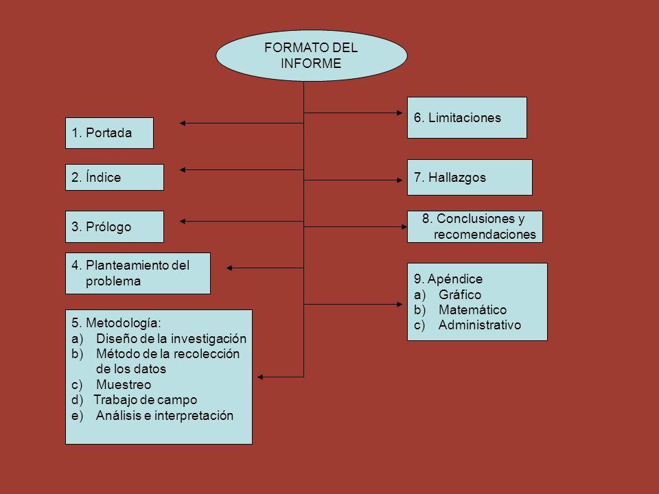 FORMATO DEL INFORME 1. Portada 2. Índice 3. Prólogo 4. Planteamiento del problema 5. Metodología: a)Diseño de la investigación b)Método de la recolecc