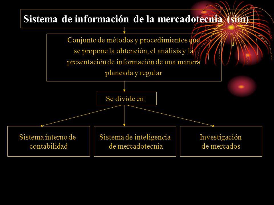 Sistema de información de la mercadotecnia (sim) Conjunto de métodos y procedimientos que se propone la obtención, el análisis y la presentación de in