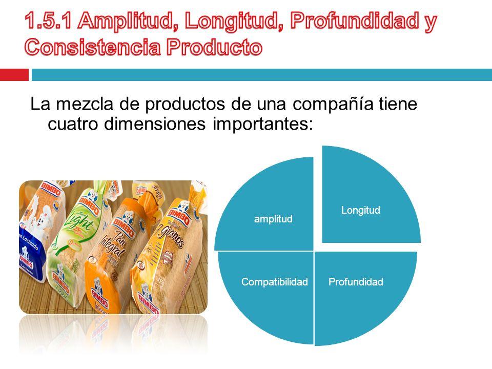 La mezcla de productos de una compañía tiene cuatro dimensiones importantes: Longitud Profundidad Compatibilidad amplitud