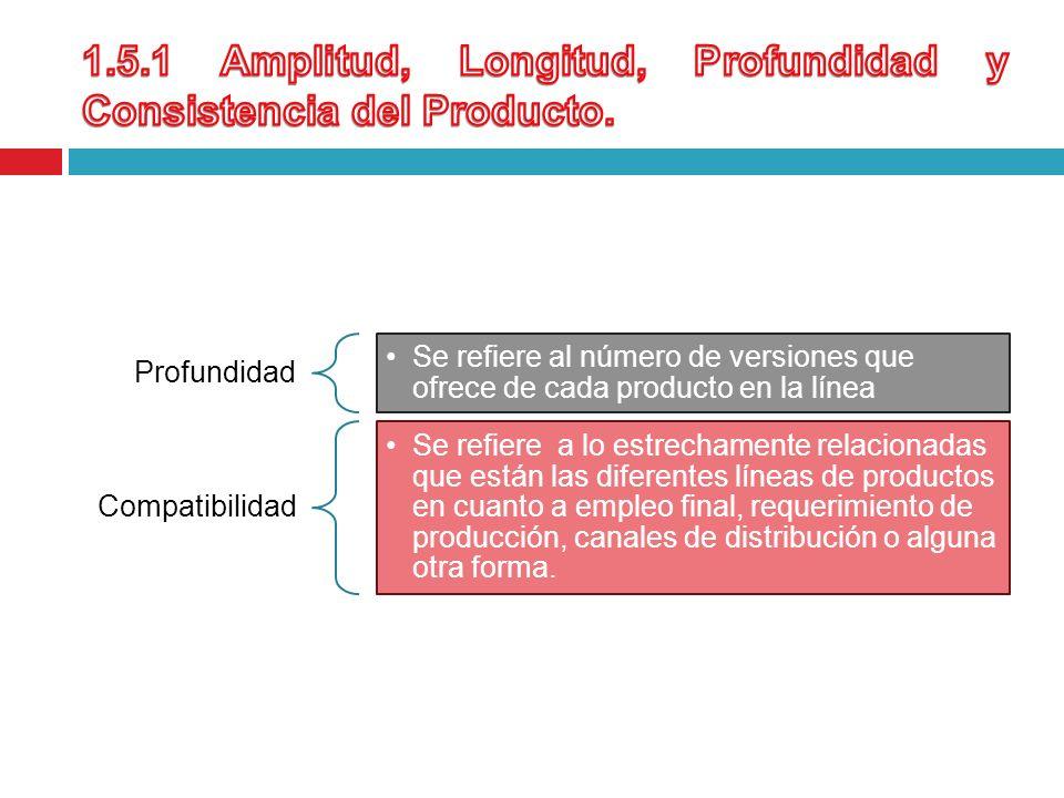 Profundidad Se refiere al número de versiones que ofrece de cada producto en la línea Compatibilidad Se refiere a lo estrechamente relacionadas que es