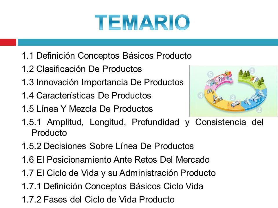 1.1 Definición Conceptos Básicos Producto 1.2 Clasificación De Productos 1.3 Innovación Importancia De Productos 1.4 Características De Productos 1.5