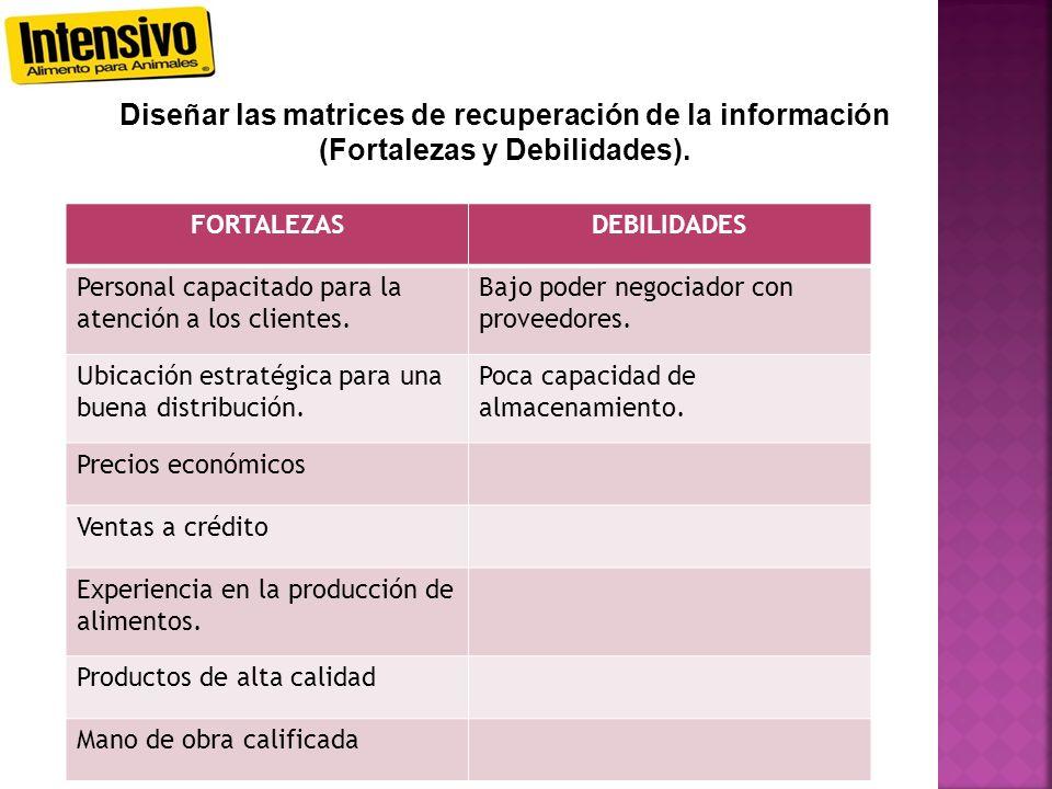 Diseñar las matrices de recuperación de la información (Fortalezas y Debilidades). FORTALEZASDEBILIDADES Personal capacitado para la atención a los cl