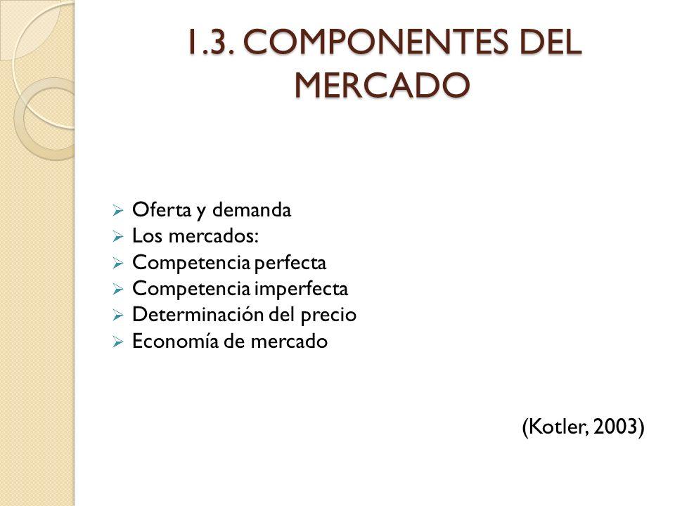 1.3. COMPONENTES DEL MERCADO Oferta y demanda Los mercados: Competencia perfecta Competencia imperfecta Determinación del precio Economía de mercado (