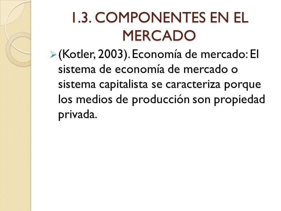 1.3. COMPONENTES EN EL MERCADO (Kotler, 2003). Economía de mercado: El sistema de economía de mercado o sistema capitalista se caracteriza porque los