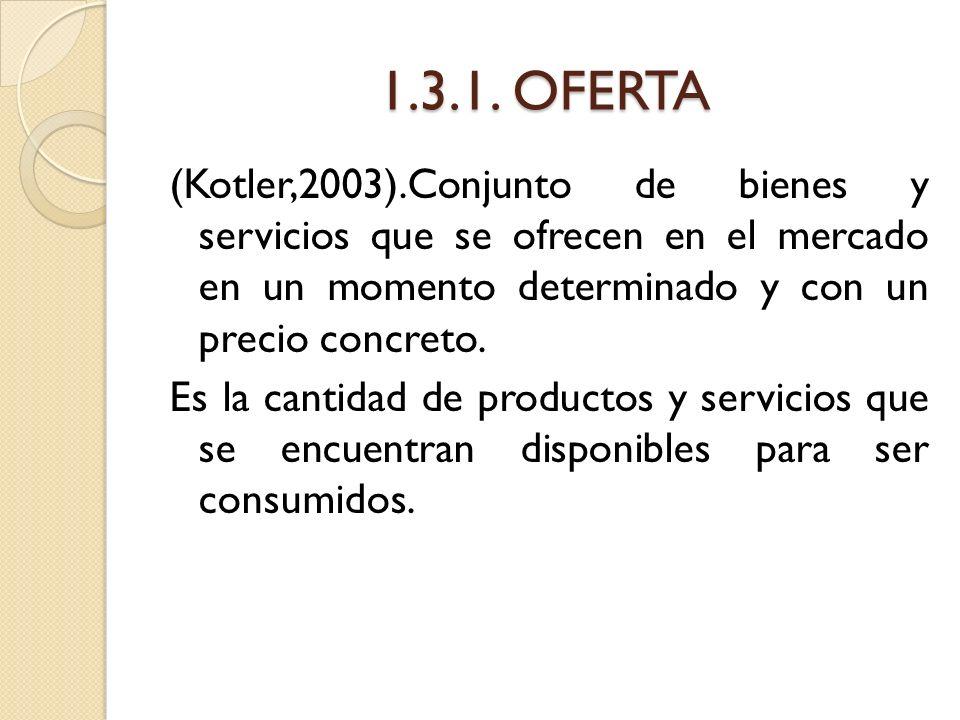 1.3.1. OFERTA (Kotler,2003).Conjunto de bienes y servicios que se ofrecen en el mercado en un momento determinado y con un precio concreto. Es la cant