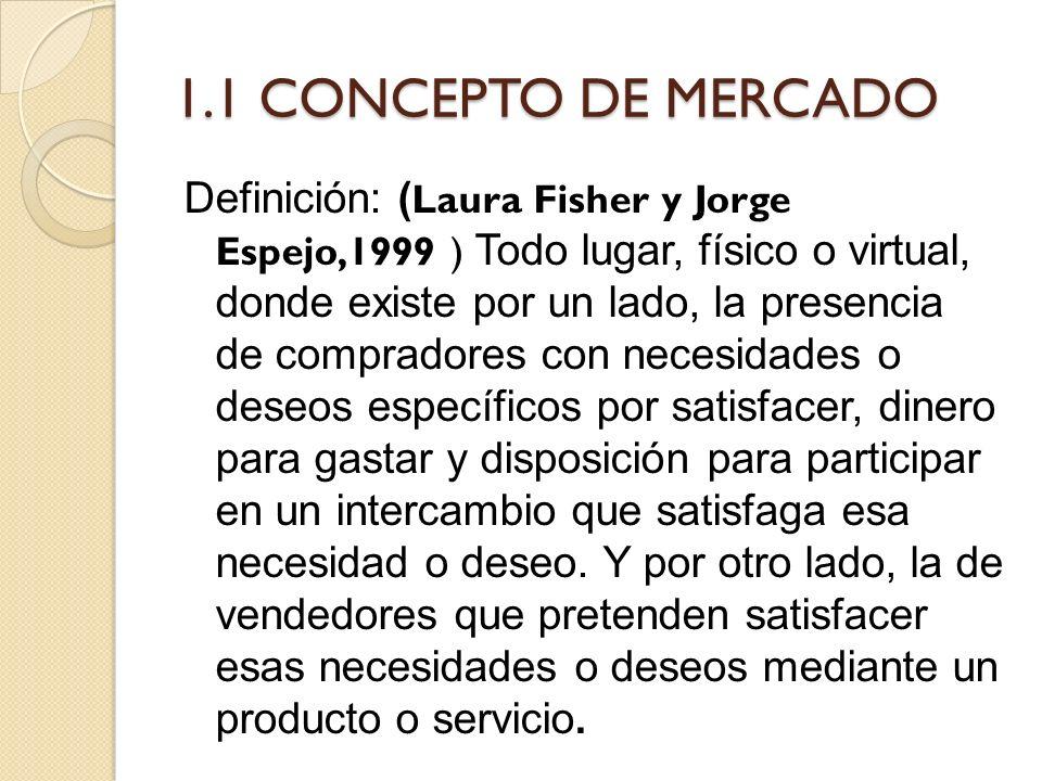 1.1 CONCEPTO DE MERCADO Definición: ( Laura Fisher y Jorge Espejo,1999 ) Todo lugar, físico o virtual, donde existe por un lado, la presencia de compr