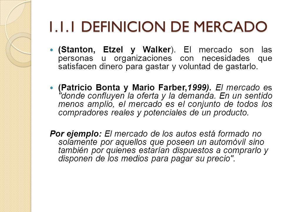 1.1.1 DEFINICION DE MERCADO (Stanton, Etzel y Walker). El mercado son las personas u organizaciones con necesidades que satisfacen dinero para gastar