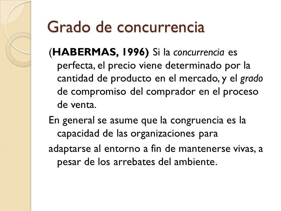 Grado de concurrencia (HABERMAS, 1996) Si la concurrencia es perfecta, el precio viene determinado por la cantidad de producto en el mercado, y el gra
