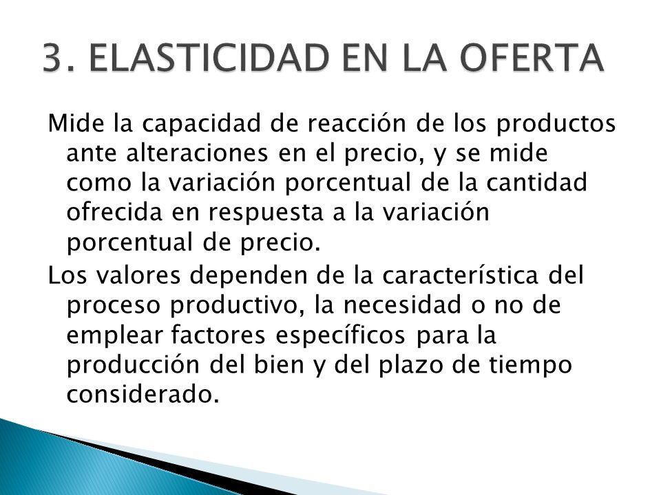 Mide la capacidad de reacción de los productos ante alteraciones en el precio, y se mide como la variación porcentual de la cantidad ofrecida en respu