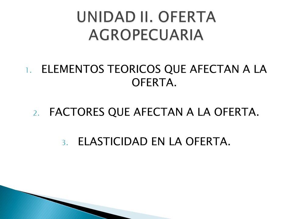 1. ELEMENTOS TEORICOS QUE AFECTAN A LA OFERTA. 2. FACTORES QUE AFECTAN A LA OFERTA. 3. ELASTICIDAD EN LA OFERTA.