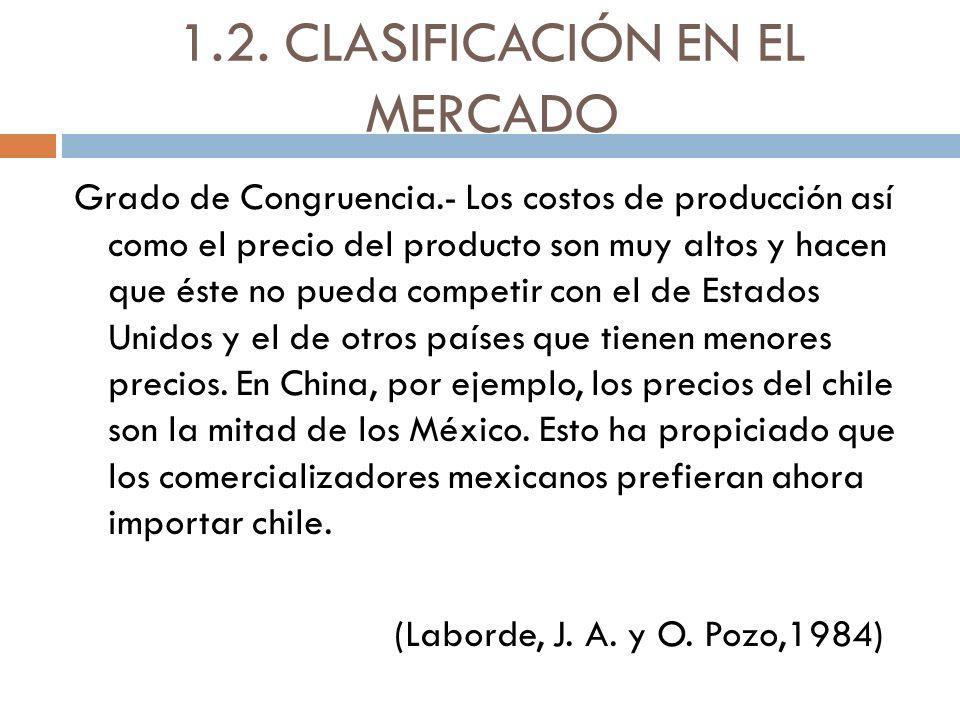 1.2. CLASIFICACIÓN EN EL MERCADO Grado de Congruencia.- Los costos de producción así como el precio del producto son muy altos y hacen que éste no pue