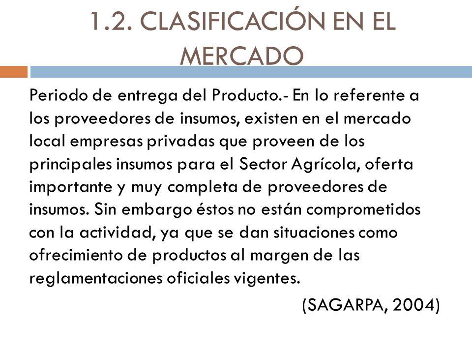 1.2. CLASIFICACIÓN EN EL MERCADO Periodo de entrega del Producto.- En lo referente a los proveedores de insumos, existen en el mercado local empresas