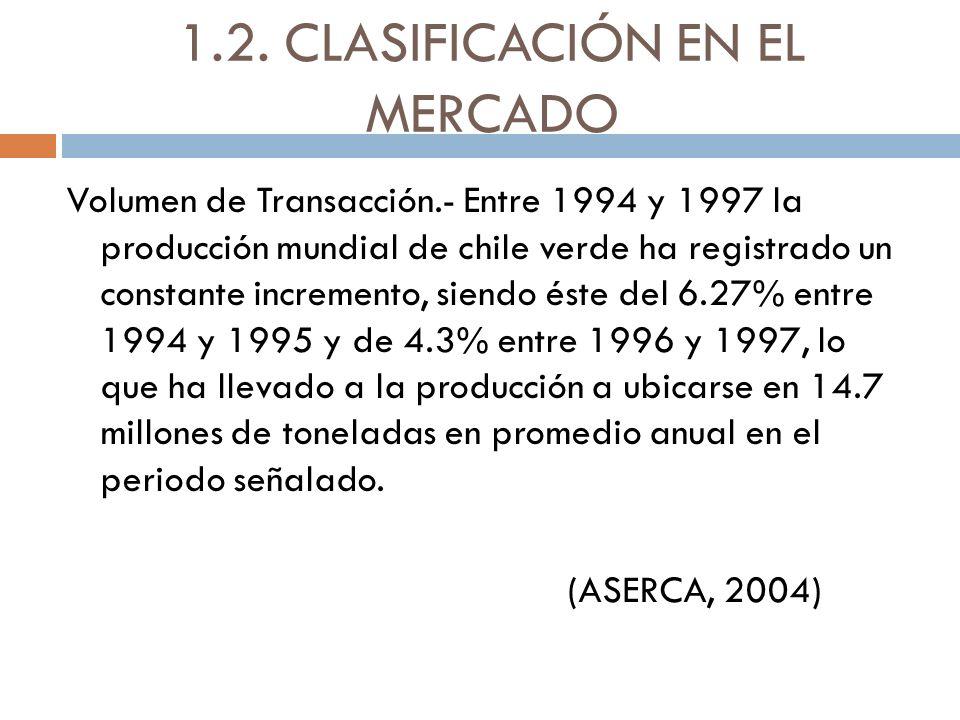 1.2. CLASIFICACIÓN EN EL MERCADO Volumen de Transacción.- Entre 1994 y 1997 la producción mundial de chile verde ha registrado un constante incremento