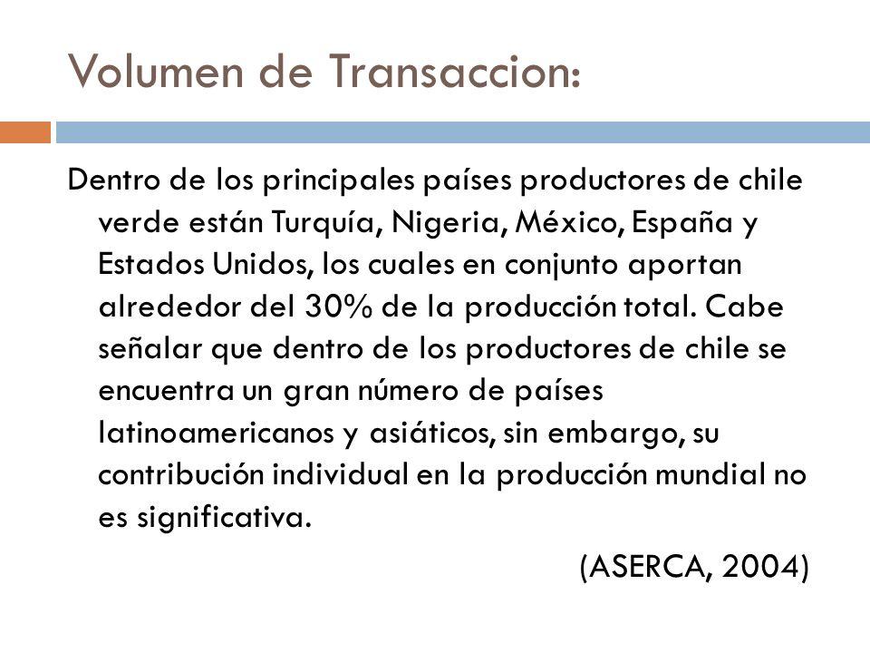 Volumen de Transaccion: Dentro de los principales países productores de chile verde están Turquía, Nigeria, México, España y Estados Unidos, los cuale