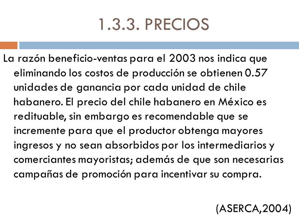 1.3.3. PRECIOS La razón beneficio-ventas para el 2003 nos indica que eliminando los costos de producción se obtienen 0.57 unidades de ganancia por cad