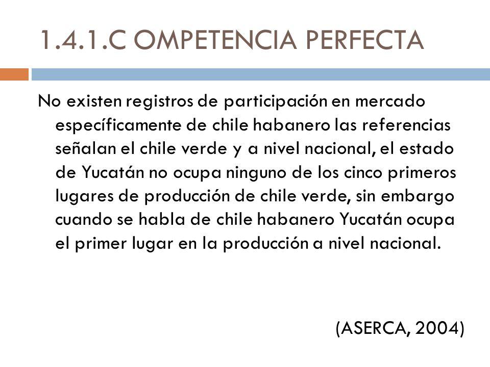 1.4.1.C OMPETENCIA PERFECTA No existen registros de participación en mercado específicamente de chile habanero las referencias señalan el chile verde