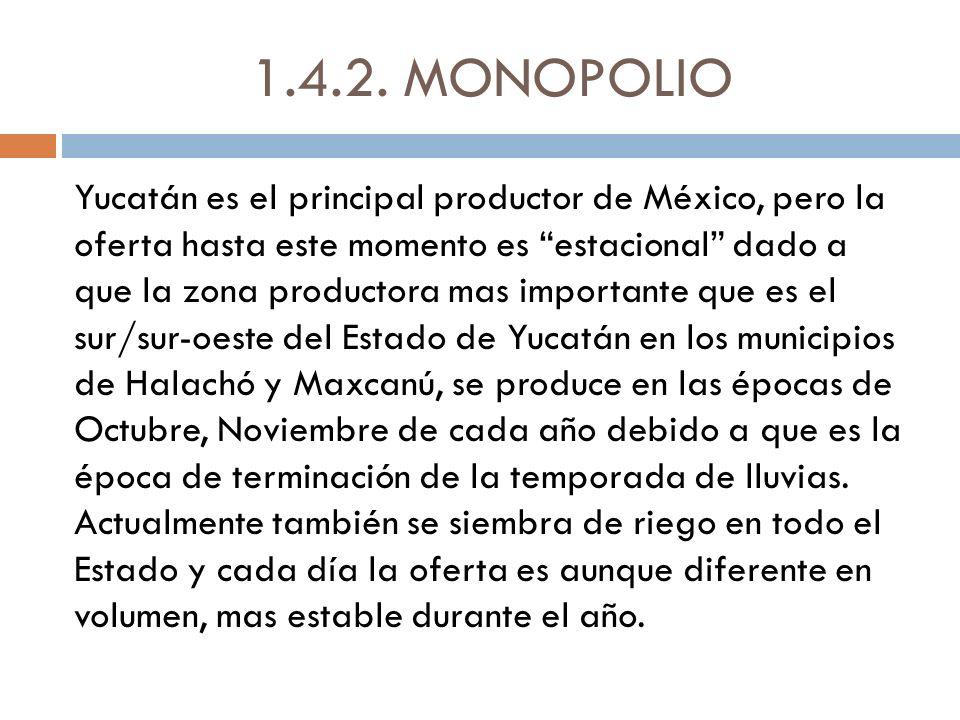 1.4.2. MONOPOLIO Yucatán es el principal productor de México, pero la oferta hasta este momento es estacional dado a que la zona productora mas import