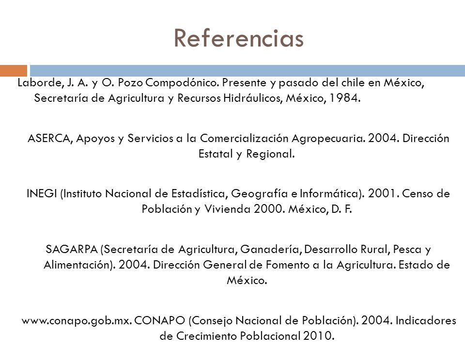Referencias Laborde, J. A. y O. Pozo Compodónico. Presente y pasado del chile en México, Secretaría de Agricultura y Recursos Hidráulicos, México, 198
