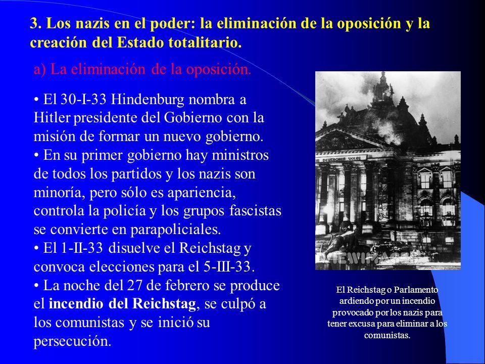 3. Los nazis en el poder: la eliminación de la oposición y la creación del Estado totalitario. El 30-I-33 Hindenburg nombra a Hitler presidente del Go