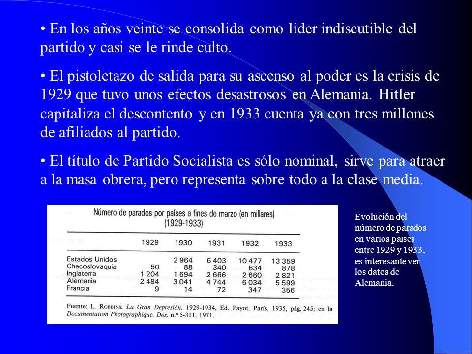 2.La ideología nazi.