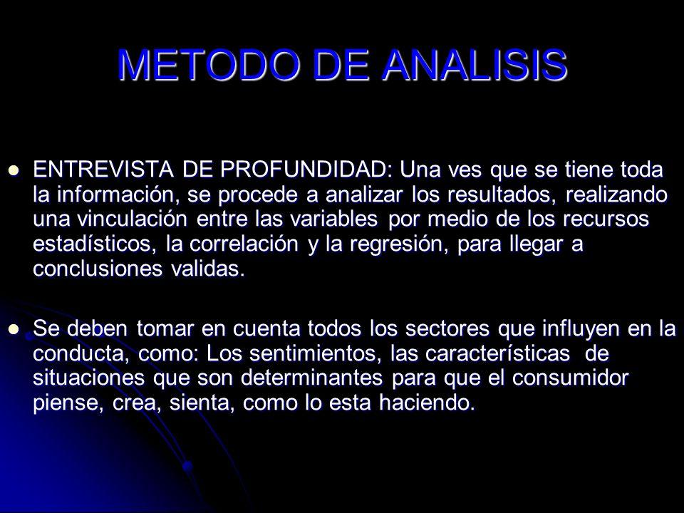 METODO DE ANALISIS ENTREVISTA DE PROFUNDIDAD: Una ves que se tiene toda la información, se procede a analizar los resultados, realizando una vinculaci