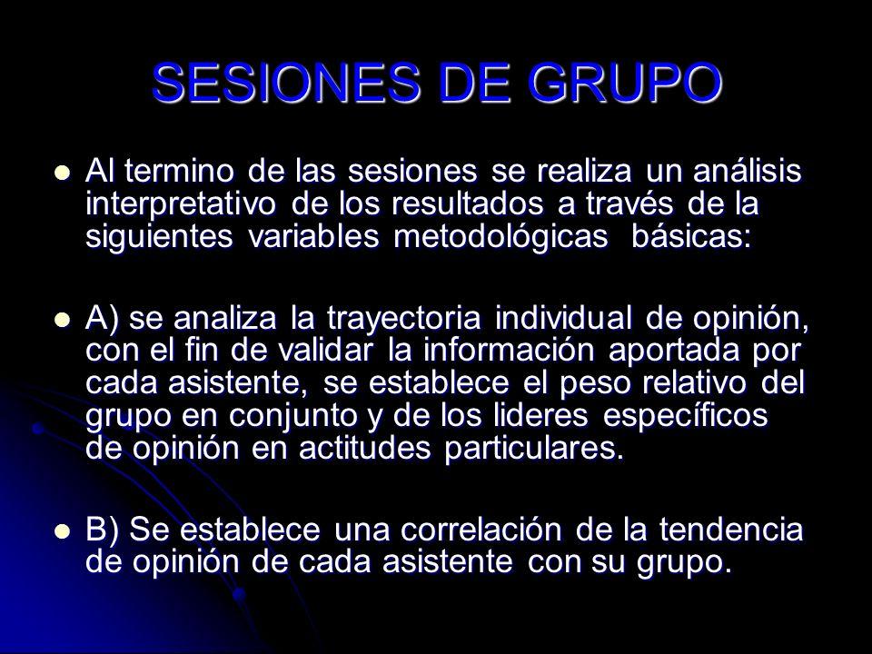SESIONES DE GRUPO Al termino de las sesiones se realiza un análisis interpretativo de los resultados a través de la siguientes variables metodológicas
